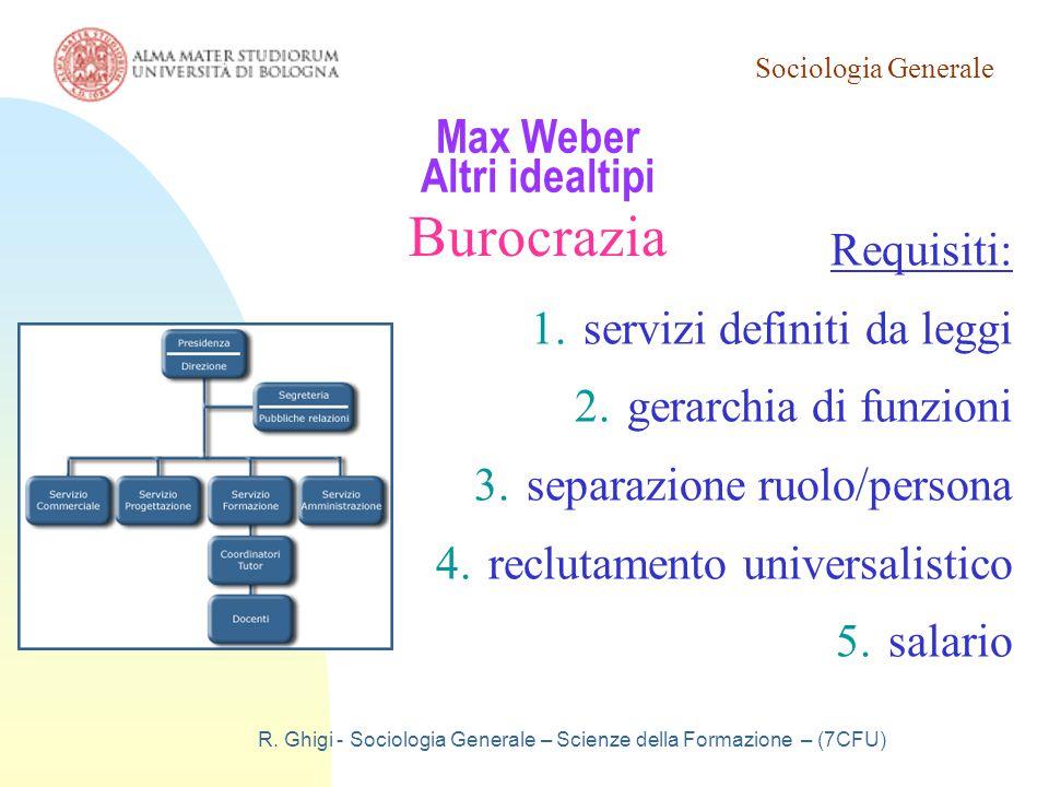 Sociologia Generale R. Ghigi - Sociologia Generale – Scienze della Formazione – (7CFU) Max Weber Altri idealtipi Burocrazia Requisiti: 1.servizi defin