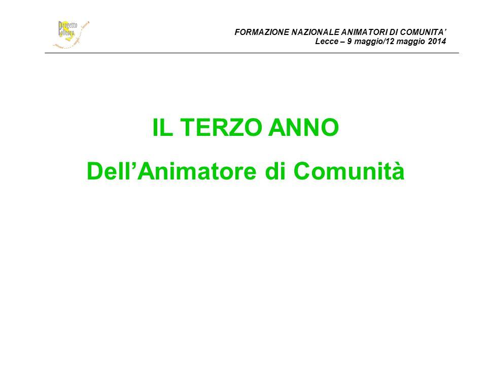 FORMAZIONE NAZIONALE ANIMATORI DI COMUNITA' Lecce – 9 maggio/12 maggio 2014 IL TERZO ANNO Dell'Animatore di Comunità