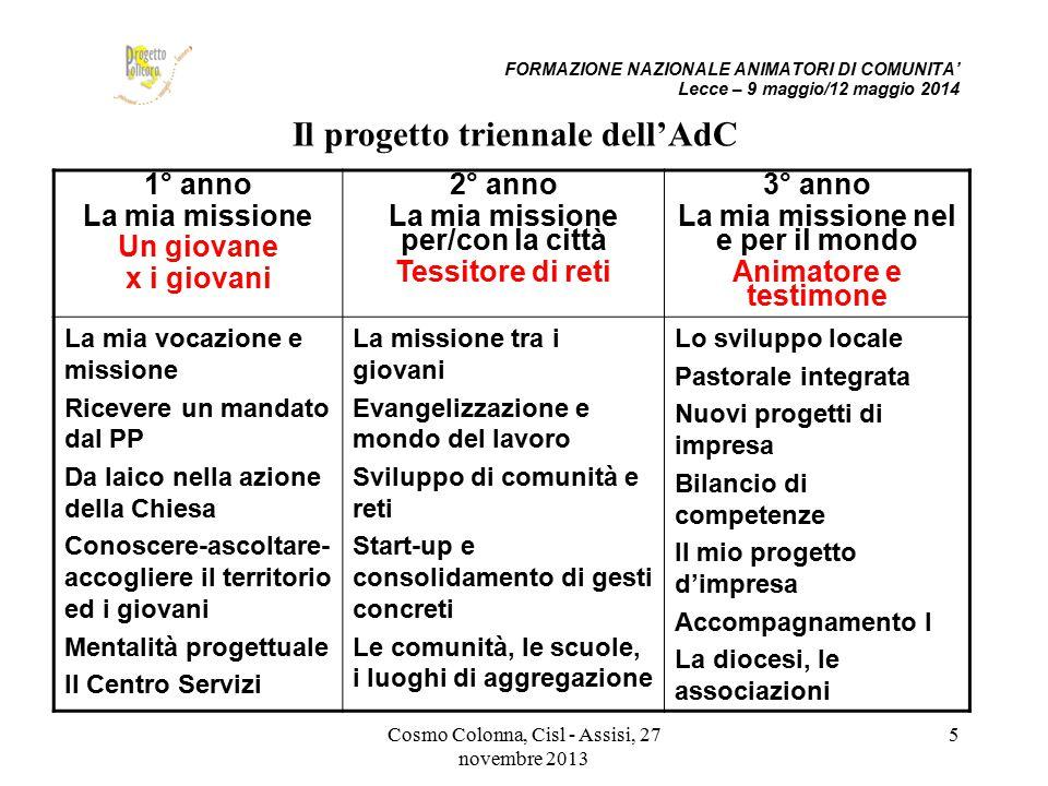 Cosmo Colonna, Cisl - Assisi, 27 novembre 2013 5 Il progetto triennale dell'AdC 1° anno La mia missione Un giovane x i giovani 2° anno La mia missione