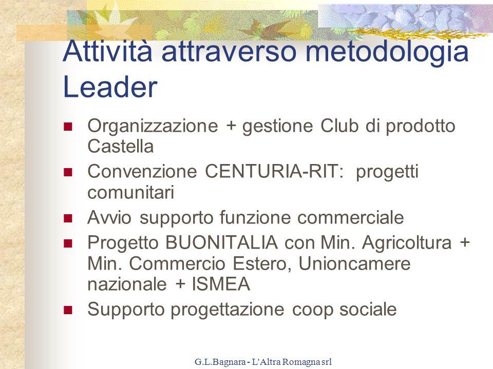 G.L.Bagnara - L Altra Romagna srl Attività attraverso metodologia Leader Organizzazione + gestione Club di prodotto Castella Convenzione CENTURIA-RIT: progetti comunitari Avvio supporto funzione commerciale Progetto BUONITALIA con Min.
