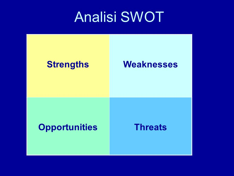 Analisi SWOT StrengthsWeaknesses OpportunitiesThreats