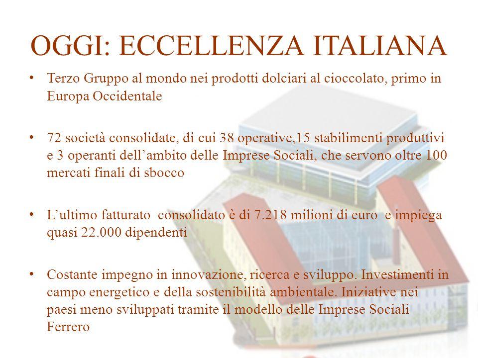 OGGI: ECCELLENZA ITALIANA Terzo Gruppo al mondo nei prodotti dolciari al cioccolato, primo in Europa Occidentale 72 società consolidate, di cui 38 ope