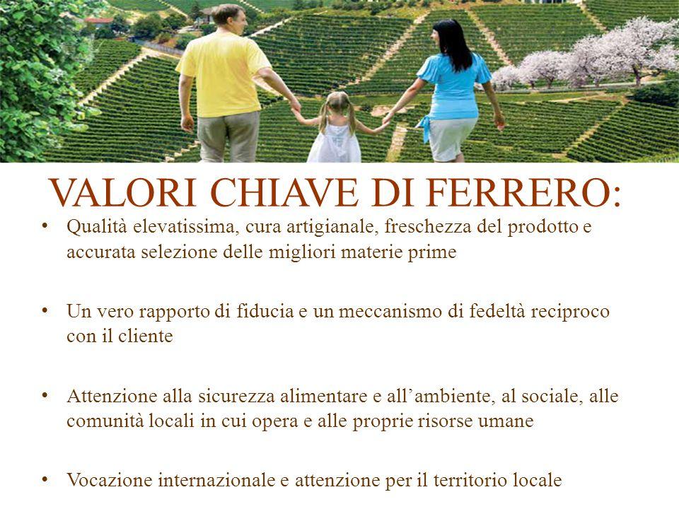 STRUTTURA DEL GRUPPO I punti cardinali che contraddistinguono la storia e la crescita del Gruppo Ferrero sono la continuità nella proprietà familiare e la conquista di nuovi mercati, anche mediante la creazione di nuovi stabilimenti, accompagnate dall'alta qualità e dalla costante innovazione dei prodotti