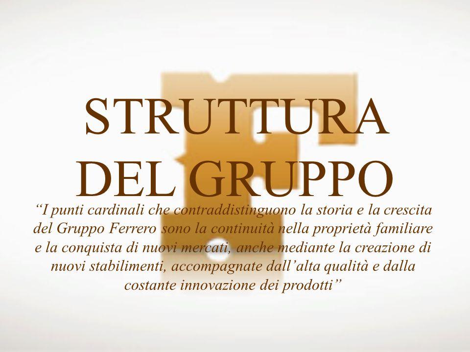 """STRUTTURA DEL GRUPPO """"I punti cardinali che contraddistinguono la storia e la crescita del Gruppo Ferrero sono la continuità nella proprietà familiare"""