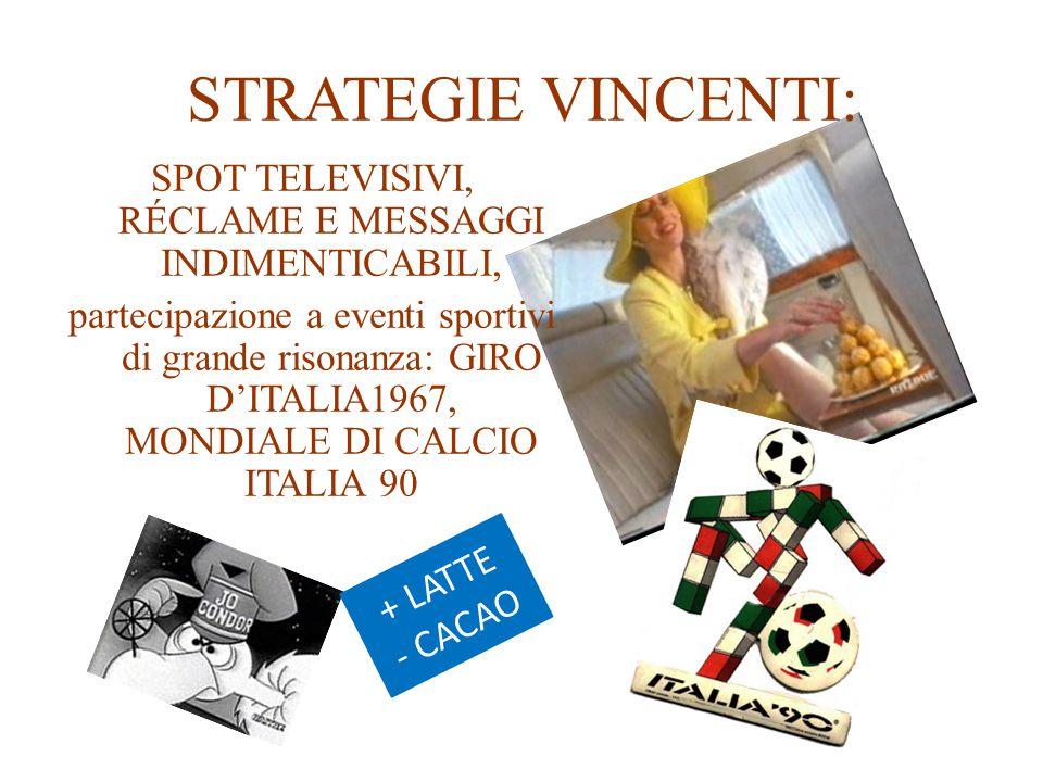 STRATEGIE VINCENTI: SPOT TELEVISIVI, RÉCLAME E MESSAGGI INDIMENTICABILI, partecipazione a eventi sportivi di grande risonanza: GIRO D'ITALIA1967, MOND