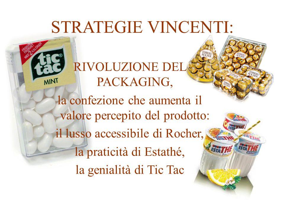STRATEGIE VINCENTI: RIVOLUZIONE DEL PACKAGING, la confezione che aumenta il valore percepito del prodotto: il lusso accessibile di Rocher, la praticit