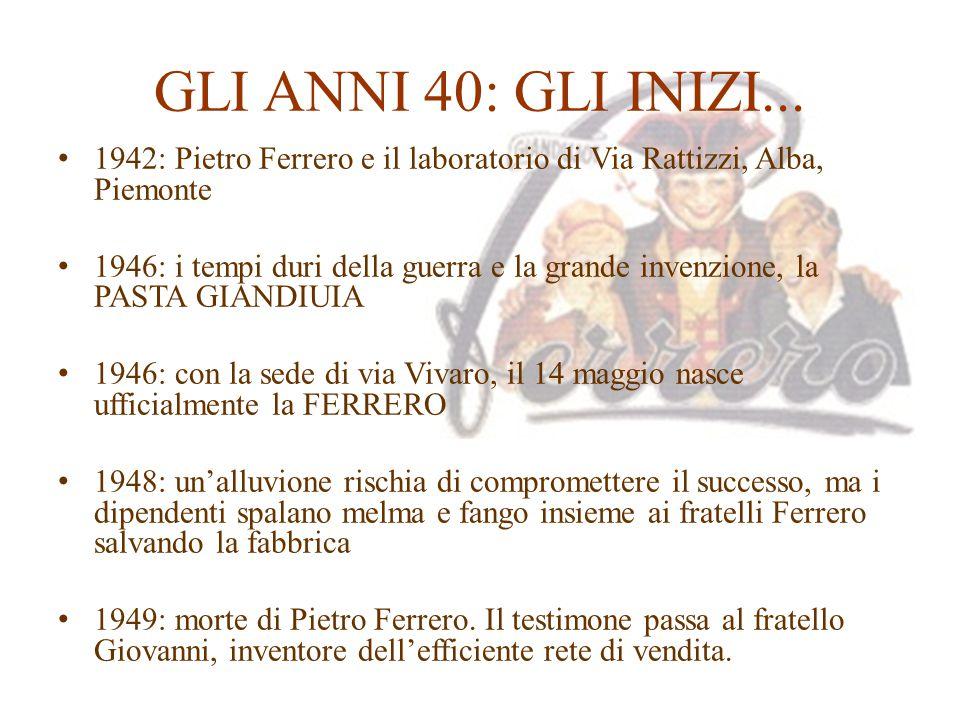 GLI ANNI 40: GLI INIZI... 1942: Pietro Ferrero e il laboratorio di Via Rattizzi, Alba, Piemonte 1946: i tempi duri della guerra e la grande invenzione