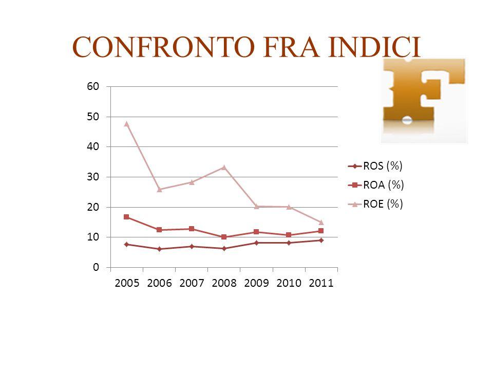 SINTESI  Ferrero continua a conseguire risultati eccellenti pur in un settore maturo e in un momento di crisi internazionale.