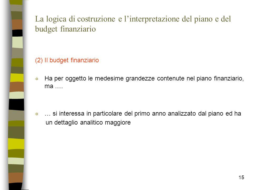 15 La logica di costruzione e l'interpretazione del piano e del budget finanziario (2) Il budget finanziario Y Ha per oggetto le medesime grandezze co