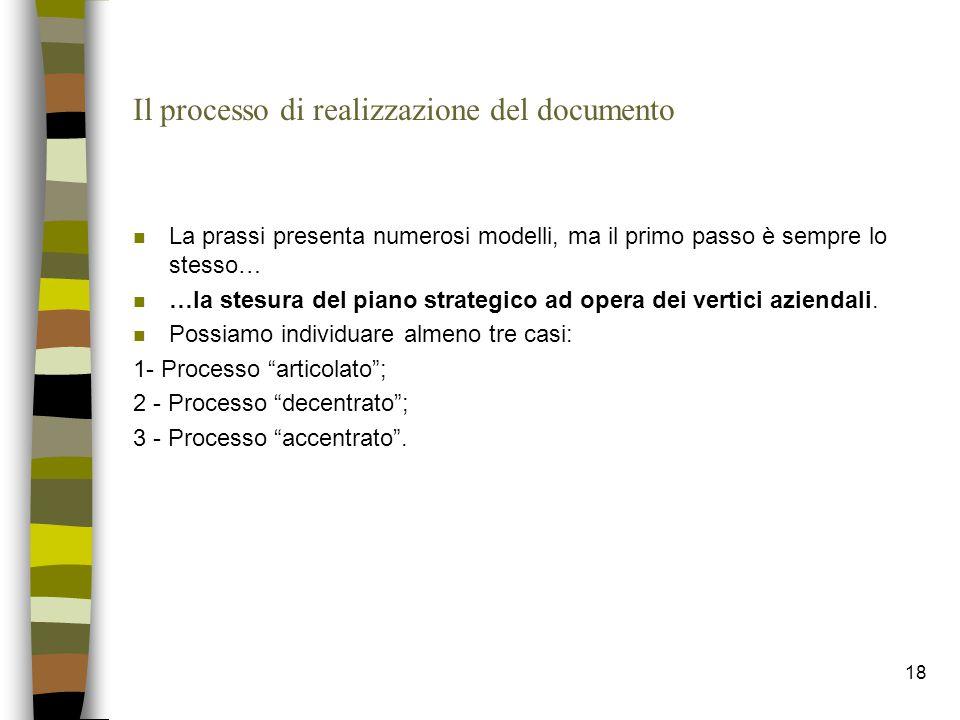 18 Il processo di realizzazione del documento n La prassi presenta numerosi modelli, ma il primo passo è sempre lo stesso… n …la stesura del piano str