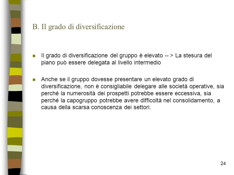 24 B. Il grado di diversificazione n Il grado di diversificazione del gruppo è elevato -- > La stesura del piano può essere delegata al livello interm