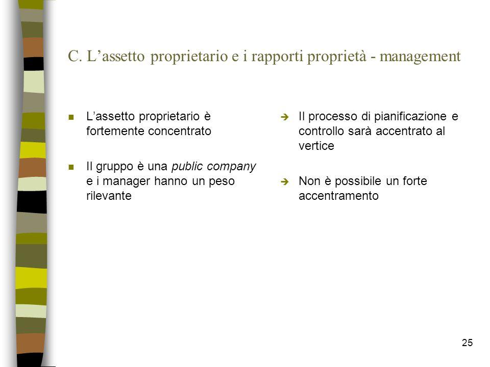 25 C. L'assetto proprietario e i rapporti proprietà - management n L'assetto proprietario è fortemente concentrato n Il gruppo è una public company e