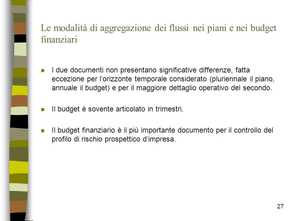 27 Le modalità di aggregazione dei flussi nei piani e nei budget finanziari n I due documenti non presentano significative differenze, fatta eccezione