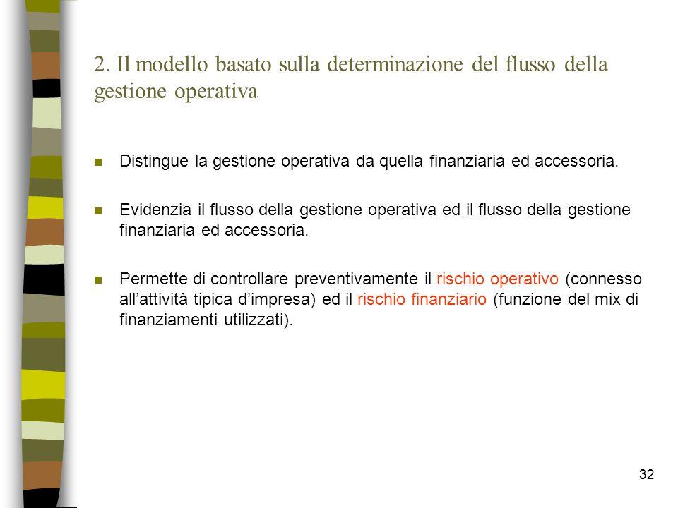 32 2. Il modello basato sulla determinazione del flusso della gestione operativa n Distingue la gestione operativa da quella finanziaria ed accessoria