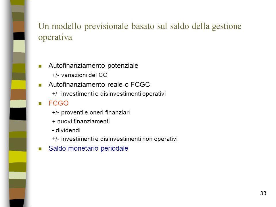 33 Un modello previsionale basato sul saldo della gestione operativa n Autofinanziamento potenziale +/- variazioni del CC n Autofinanziamento reale o