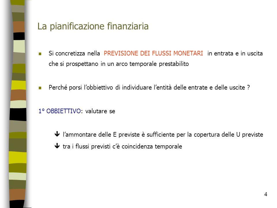 4 La pianificazione finanziaria n Si concretizza nella PREVISIONE DEI FLUSSI MONETARI in entrata e in uscita che si prospettano in un arco temporale p
