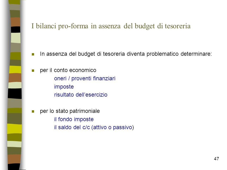 47 I bilanci pro-forma in assenza del budget di tesoreria n In assenza del budget di tesoreria diventa problematico determinare: n per il conto econom