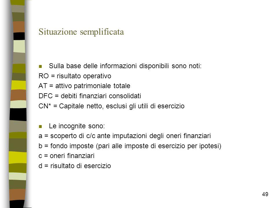 49 Situazione semplificata n Sulla base delle informazioni disponibili sono noti: RO = risultato operativo AT = attivo patrimoniale totale DFC = debit