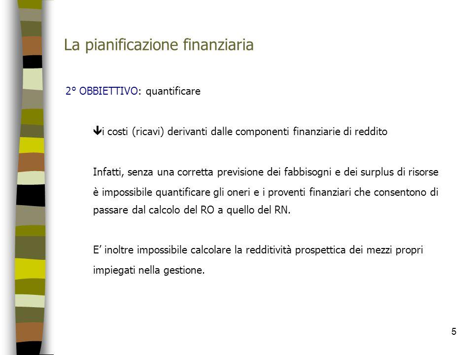 5 La pianificazione finanziaria 2° OBBIETTIVO: quantificare ê i costi (ricavi) derivanti dalle componenti finanziarie di reddito Infatti, senza una co