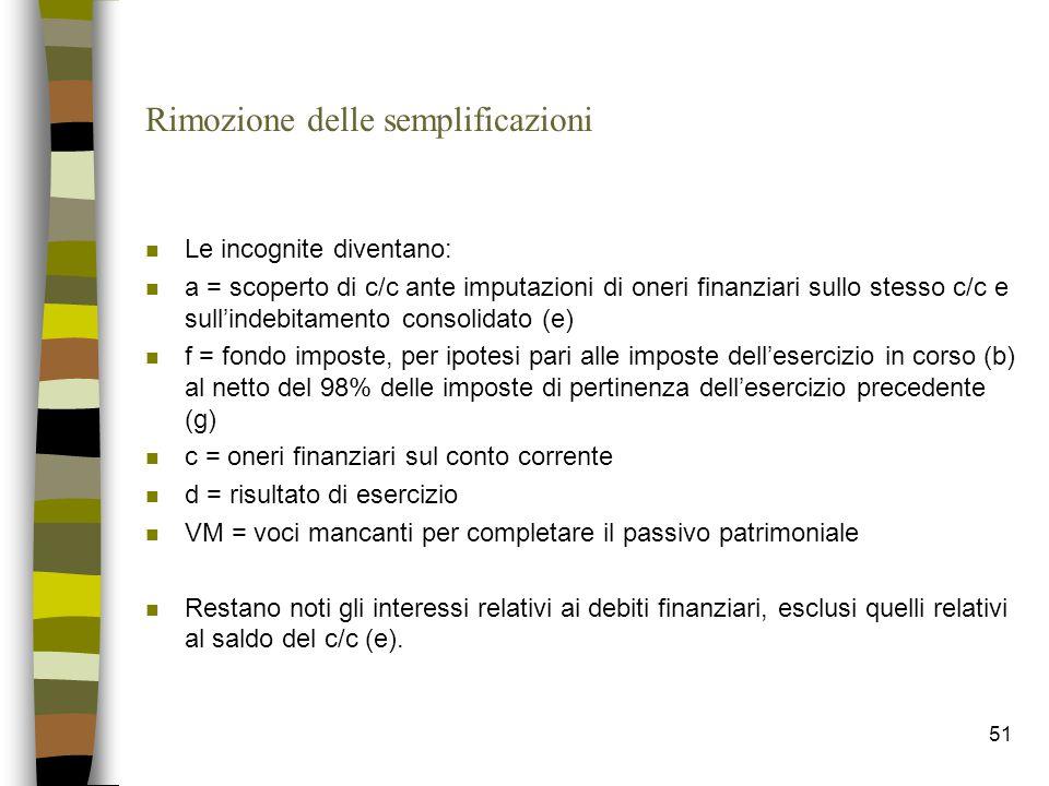 51 Rimozione delle semplificazioni n Le incognite diventano: n a = scoperto di c/c ante imputazioni di oneri finanziari sullo stesso c/c e sull'indebi