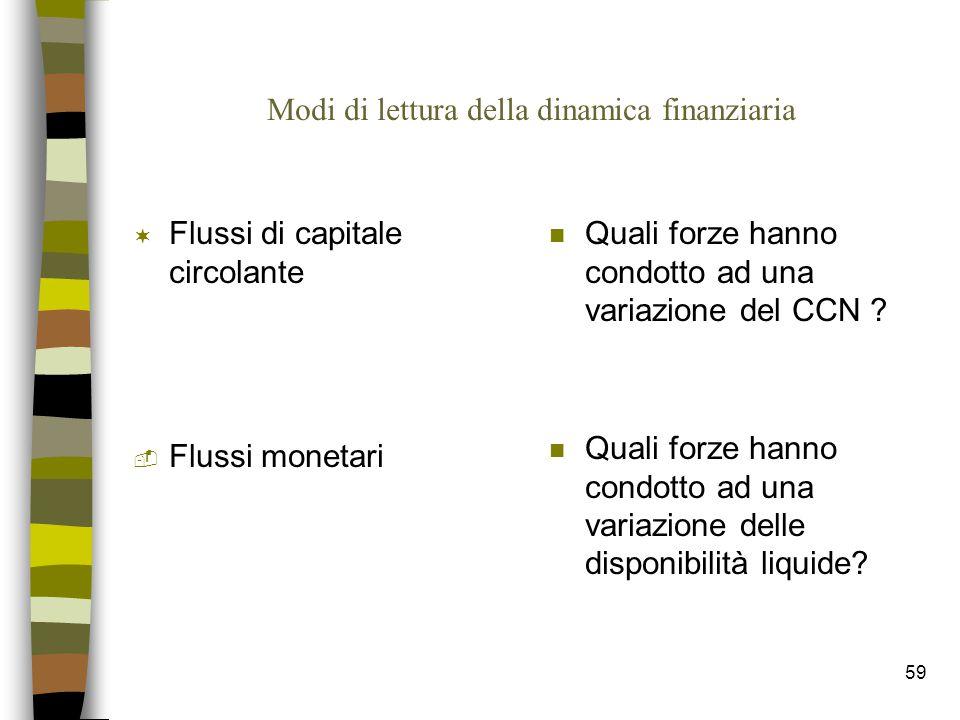 59 Modi di lettura della dinamica finanziaria ¬ Flussi di capitale circolante  Flussi monetari n Quali forze hanno condotto ad una variazione del CCN