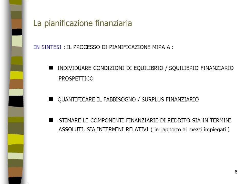 6 La pianificazione finanziaria IN SINTESI : IL PROCESSO DI PIANIFICAZIONE MIRA A :  INDIVIDUARE CONDIZIONI DI EQUILIBRIO / SQUILIBRIO FINANZIARIO PR