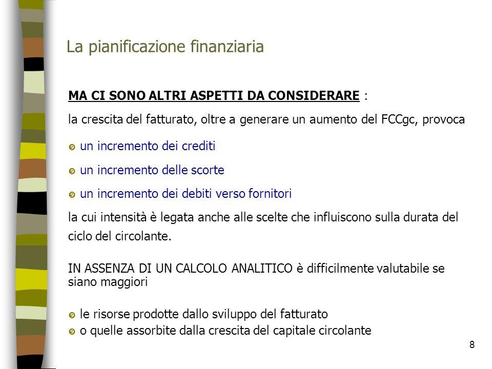 """8 La pianificazione finanziaria MA CI SONO ALTRI ASPETTI DA CONSIDERARE : la crescita del fatturato, oltre a generare un aumento del FCCgc, provoca """""""