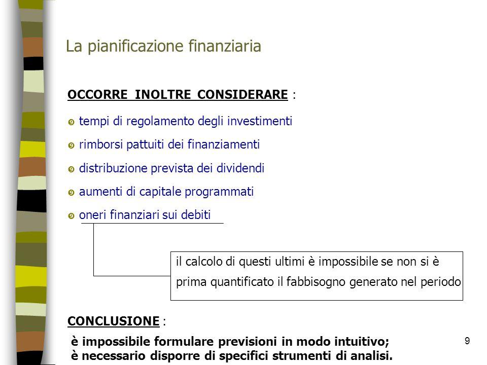 """9 La pianificazione finanziaria OCCORRE INOLTRE CONSIDERARE : """" tempi di regolamento degli investimenti """" rimborsi pattuiti dei finanziamenti """" distri"""