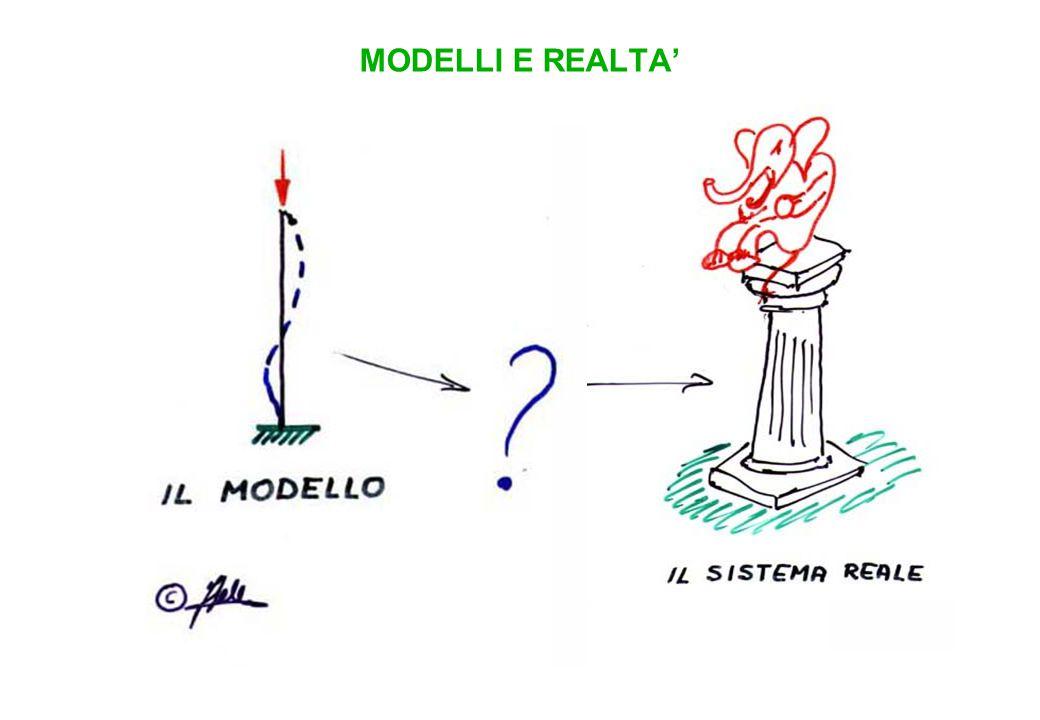 MODELLI E REALTA'