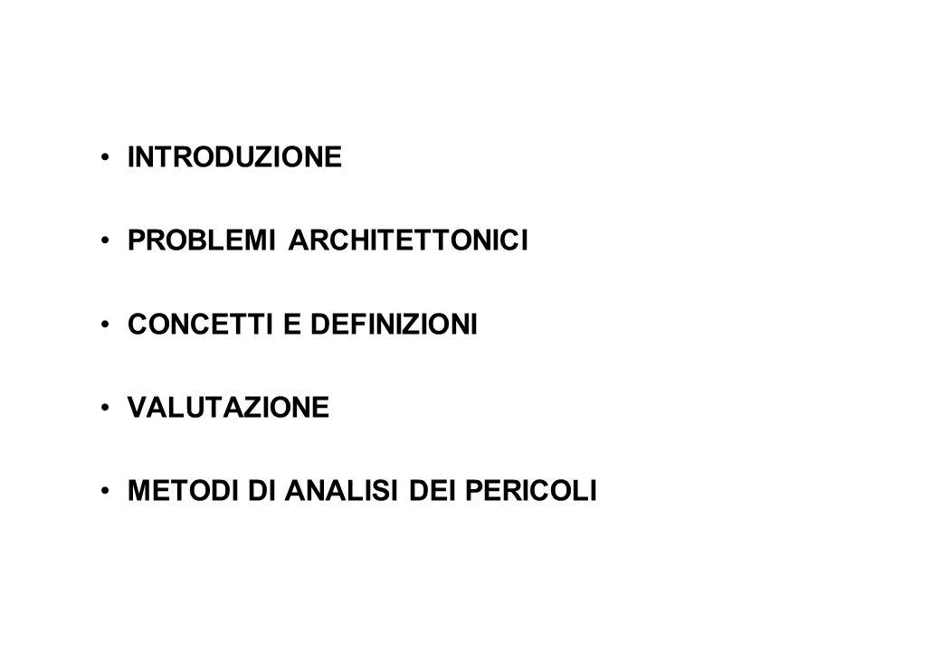 INTRODUZIONE PROBLEMI ARCHITETTONICI CONCETTI E DEFINIZIONI VALUTAZIONE METODI DI ANALISI DEI PERICOLI