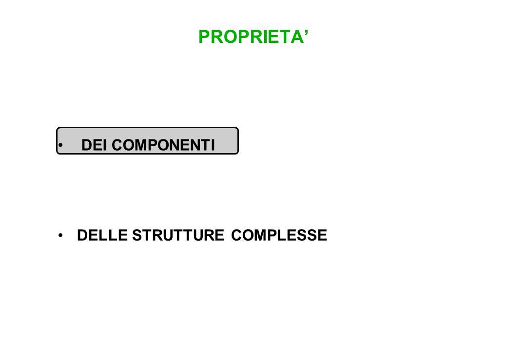 PROPRIETA' DEI COMPONENTI DELLE STRUTTURE COMPLESSE