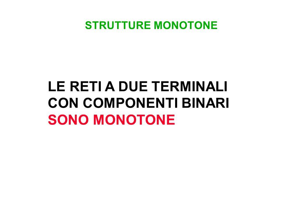 STRUTTURE MONOTONE LE RETI A DUE TERMINALI CON COMPONENTI BINARI SONO MONOTONE