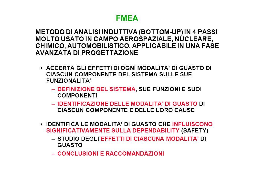 FMEA METODO DI ANALISI INDUTTIVA (BOTTOM-UP) IN 4 PASSI MOLTO USATO IN CAMPO AEROSPAZIALE, NUCLEARE, CHIMICO, AUTOMOBILISTICO, APPLICABILE IN UNA FASE