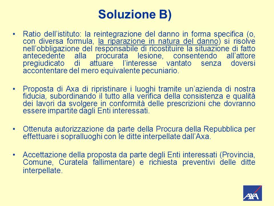 Soluzione B) Ratio dell'istituto: la reintegrazione del danno in forma specifica (o, con diversa formula, la riparazione in natura del danno) si risol
