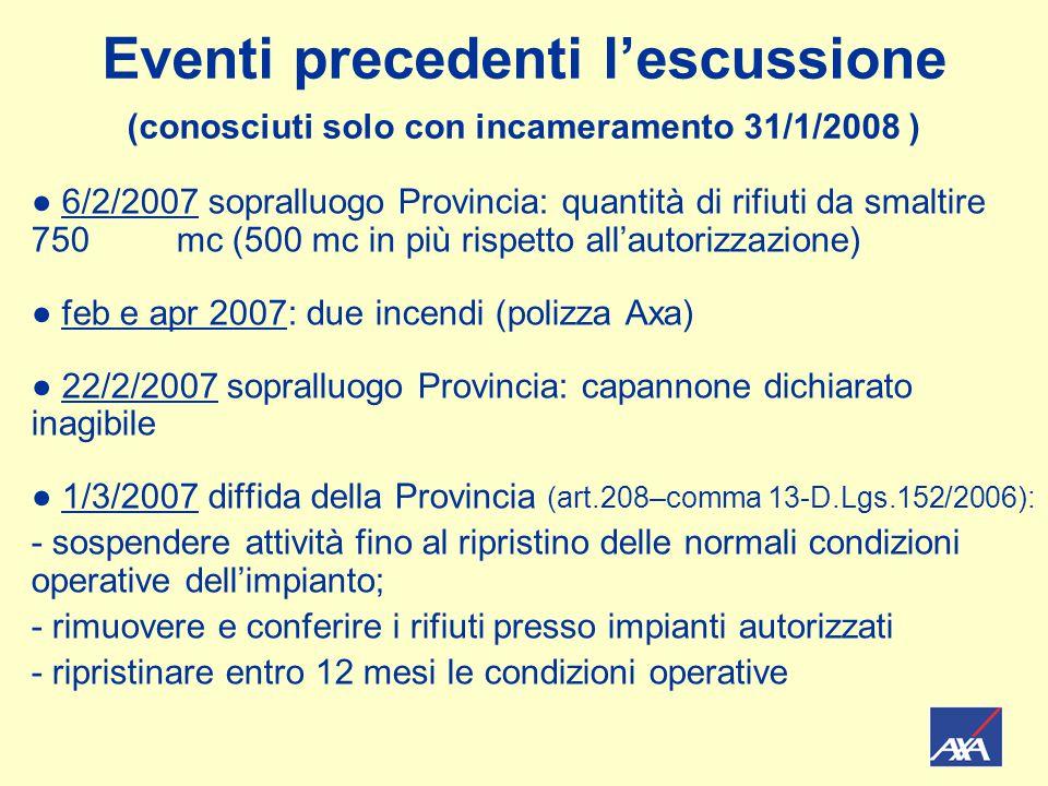 Eventi precedenti l'escussione (conosciuti solo con incameramento 31/1/2008 ) ● 6/2/2007 sopralluogo Provincia: quantità di rifiuti da smaltire 750 mc