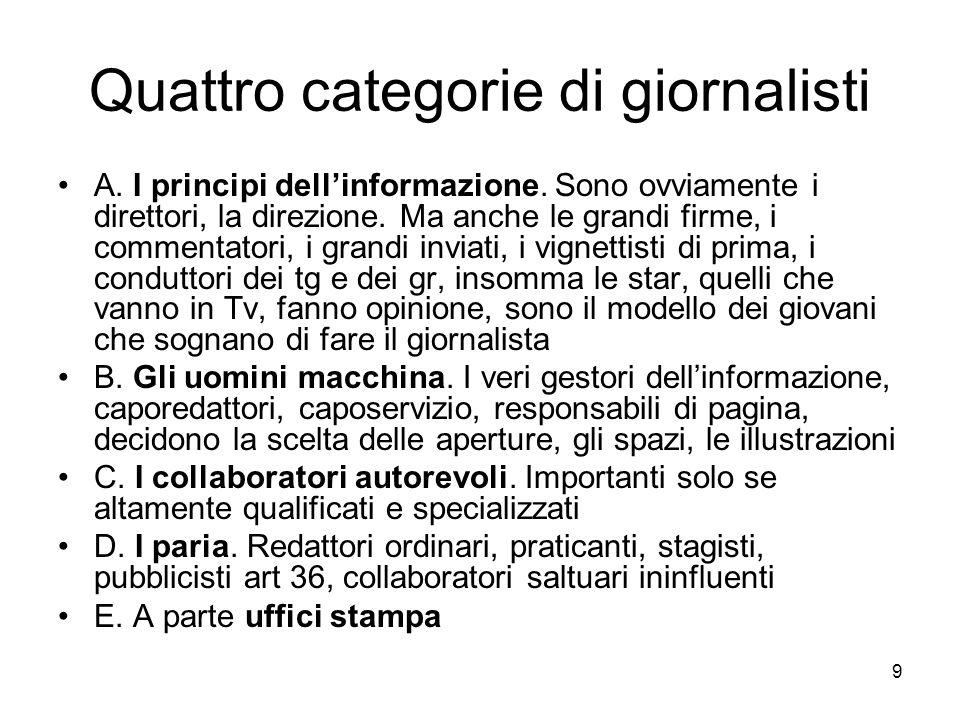 9 Quattro categorie di giornalisti A. I principi dell'informazione.