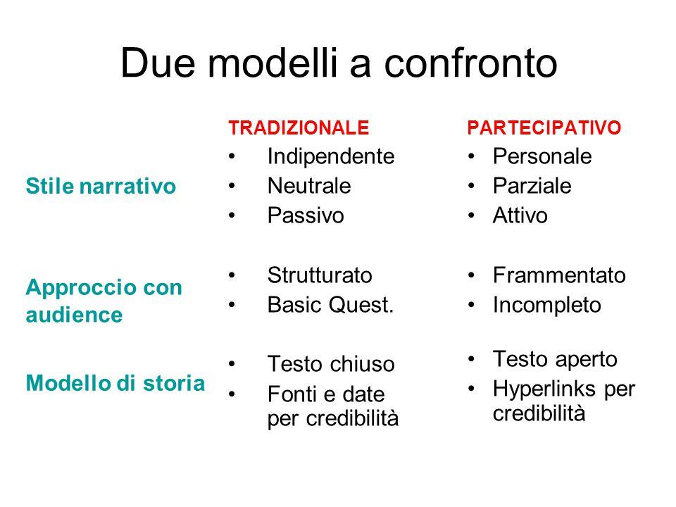 Due modelli a confronto TRADIZIONALE Indipendente Neutrale Passivo Strutturato Basic Quest.