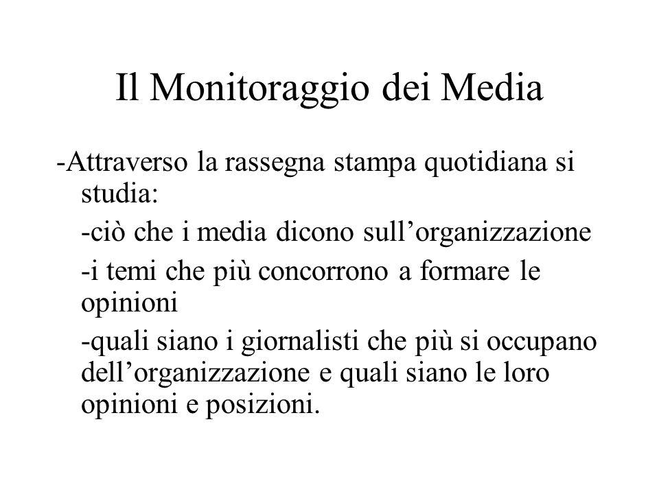 Il Monitoraggio dei Media -Attraverso la rassegna stampa quotidiana si studia: -ciò che i media dicono sull'organizzazione -i temi che più concorrono