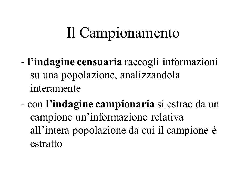 Il Campionamento - l'indagine censuaria raccogli informazioni su una popolazione, analizzandola interamente - con l'indagine campionaria si estrae da