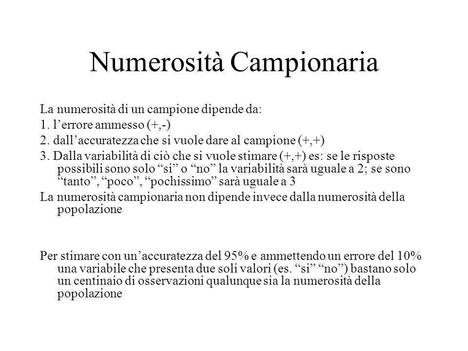 Numerosità Campionaria La numerosità di un campione dipende da: 1. l'errore ammesso (+,-) 2. dall'accuratezza che si vuole dare al campione (+,+) 3. D