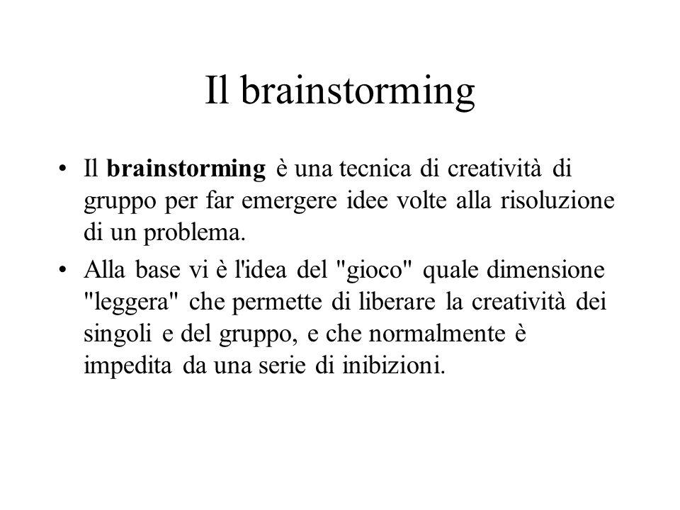 Il brainstorming Il brainstorming è una tecnica di creatività di gruppo per far emergere idee volte alla risoluzione di un problema. Alla base vi è l'