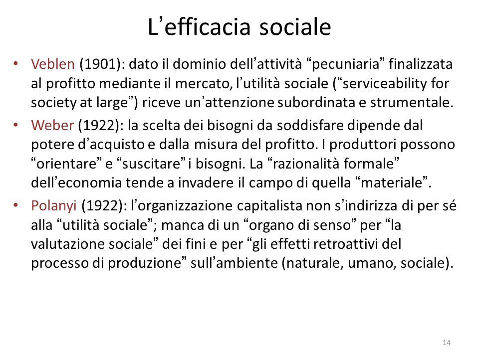 L'efficacia sociale Veblen (1901): dato il dominio dell'attività pecuniaria finalizzata al profitto mediante il mercato, l'utilità sociale ( serviceability for society at large ) riceve un'attenzione subordinata e strumentale.