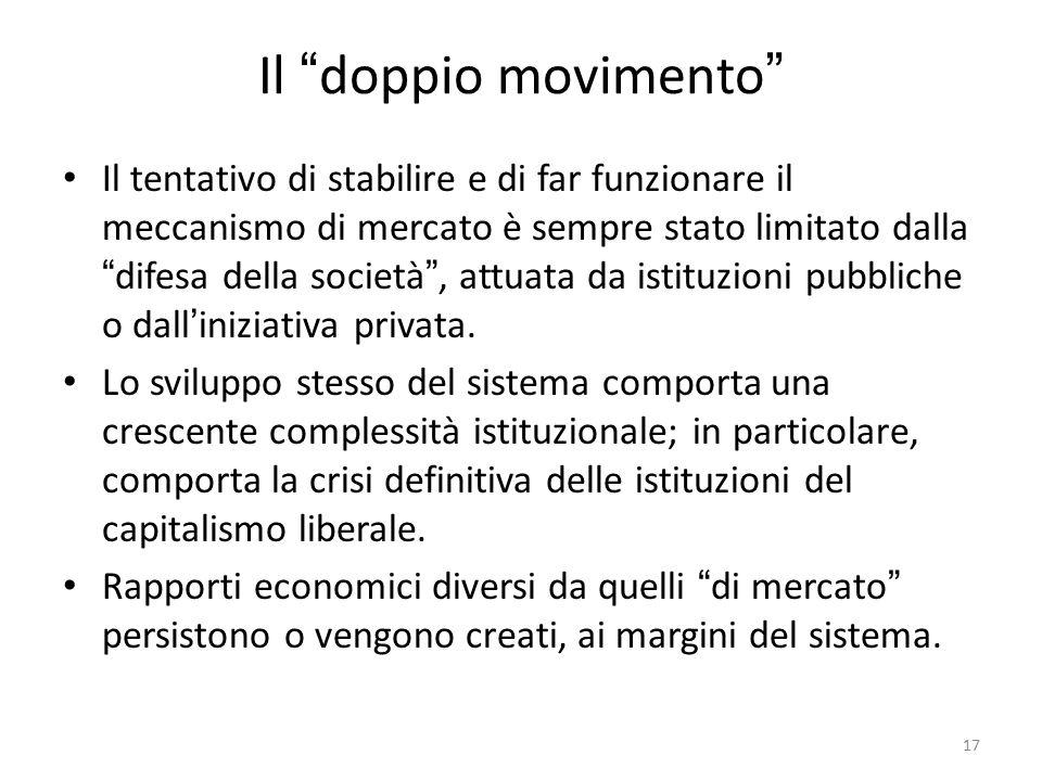 Il doppio movimento Il tentativo di stabilire e di far funzionare il meccanismo di mercato è sempre stato limitato dalla difesa della società , attuata da istituzioni pubbliche o dall'iniziativa privata.