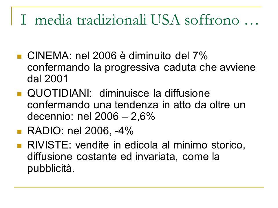 I media tradizionali USA soffrono … CINEMA: nel 2006 è diminuito del 7% confermando la progressiva caduta che avviene dal 2001 QUOTIDIANI: diminuisce la diffusione confermando una tendenza in atto da oltre un decennio: nel 2006 – 2,6% RADIO: nel 2006, -4% RIVISTE: vendite in edicola al minimo storico, diffusione costante ed invariata, come la pubblicità.