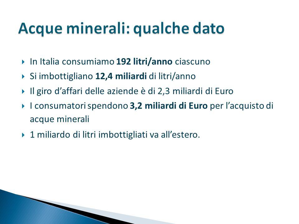  In Italia consumiamo 192 litri/anno ciascuno  Si imbottigliano 12,4 miliardi di litri/anno  Il giro d'affari delle aziende è di 2,3 miliardi di Eu