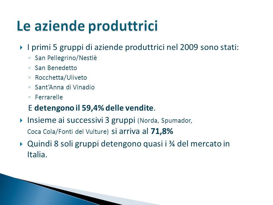  I primi 5 gruppi di aziende produttrici nel 2009 sono stati: ◦ San Pellegrino/Nestlè ◦ San Benedetto ◦ Rocchetta/Uliveto ◦ Sant'Anna di Vinadio ◦ Fe