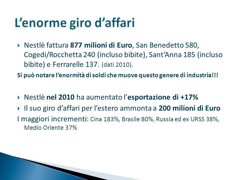  Nestlè fattura 877 milioni di Euro, San Benedetto 580, Cogedi/Rocchetta 240 (incluso bibite), Sant'Anna 185 (incluso bibite) e Ferrarelle 137. (dati