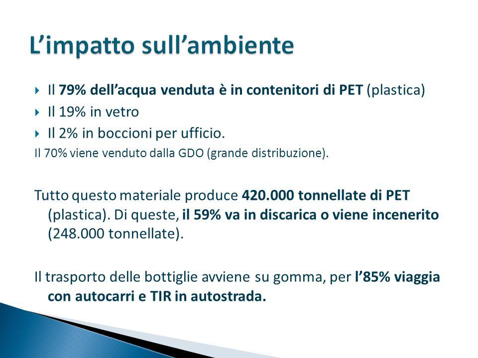  Il 79% dell'acqua venduta è in contenitori di PET (plastica)  Il 19% in vetro  Il 2% in boccioni per ufficio. Il 70% viene venduto dalla GDO (gran