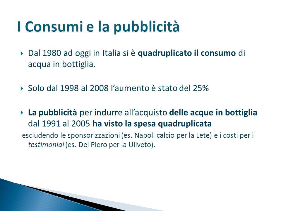  Dal 1980 ad oggi in Italia si è quadruplicato il consumo di acqua in bottiglia.  Solo dal 1998 al 2008 l'aumento è stato del 25%  La pubblicità pe