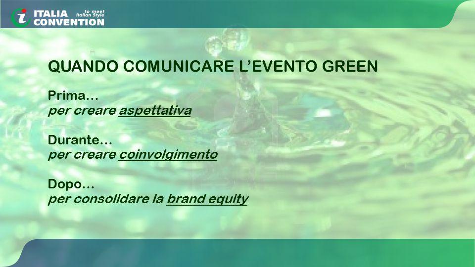 QUANDO COMUNICARE L'EVENTO GREEN Prima… per creare aspettativa Durante… per creare coinvolgimento Dopo… per consolidare la brand equity